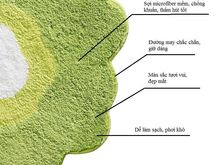 Thảm hình hoa 2 xanh lục Poppy Interdesign